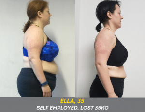 Personal Training Transformation Moorgate